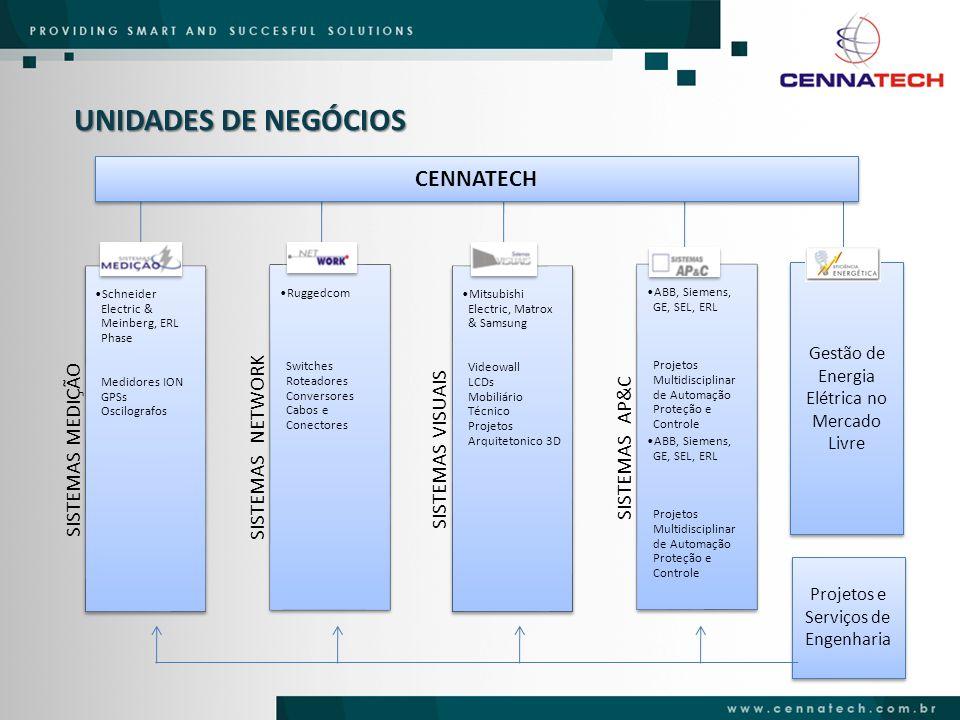UNIDADES DE NEGÓCIOS CENNATECH