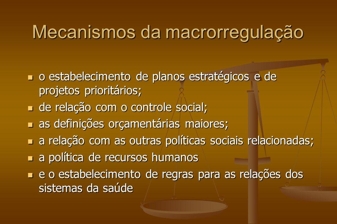 Mecanismos da macrorregulação