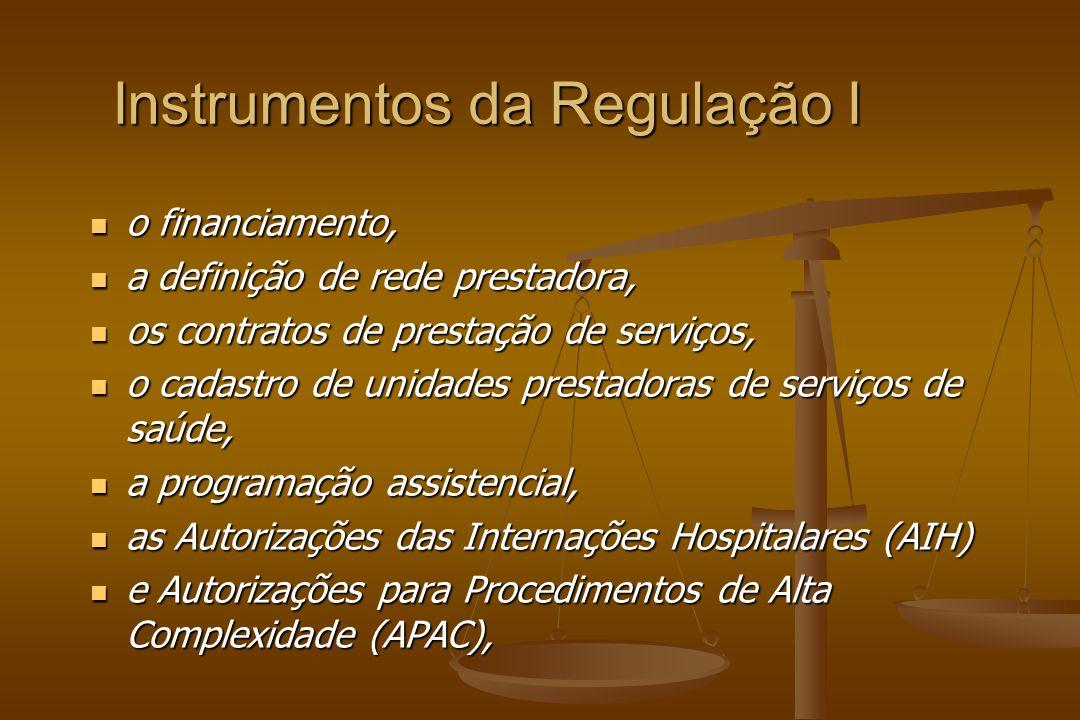 Instrumentos da Regulação I