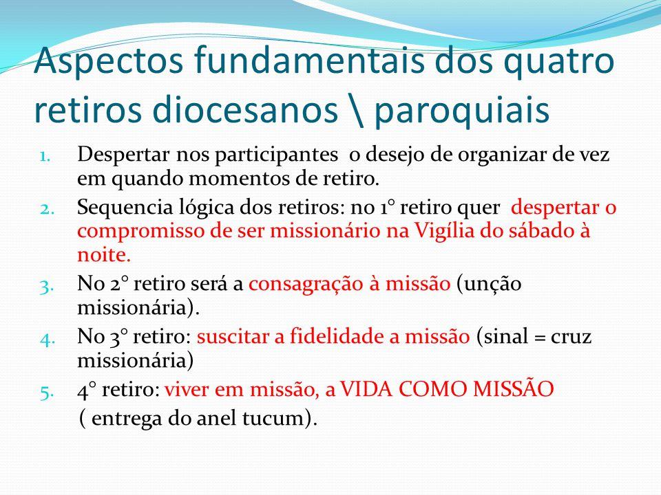 Aspectos fundamentais dos quatro retiros diocesanos \ paroquiais