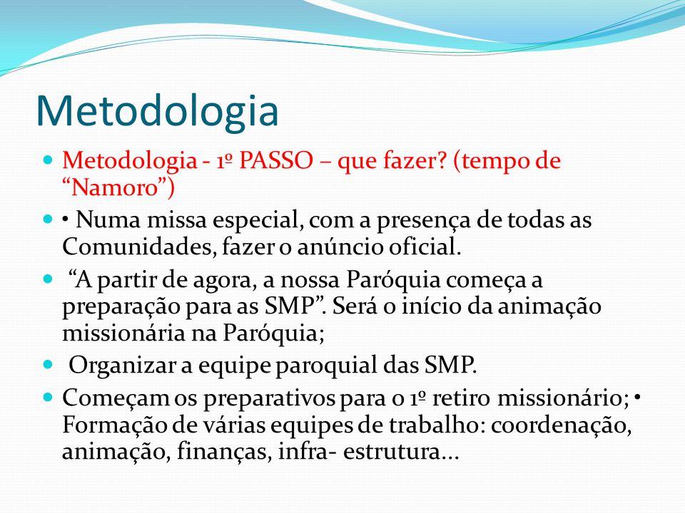 Metodologia Metodologia - 1º PASSO – que fazer (tempo de Namoro )