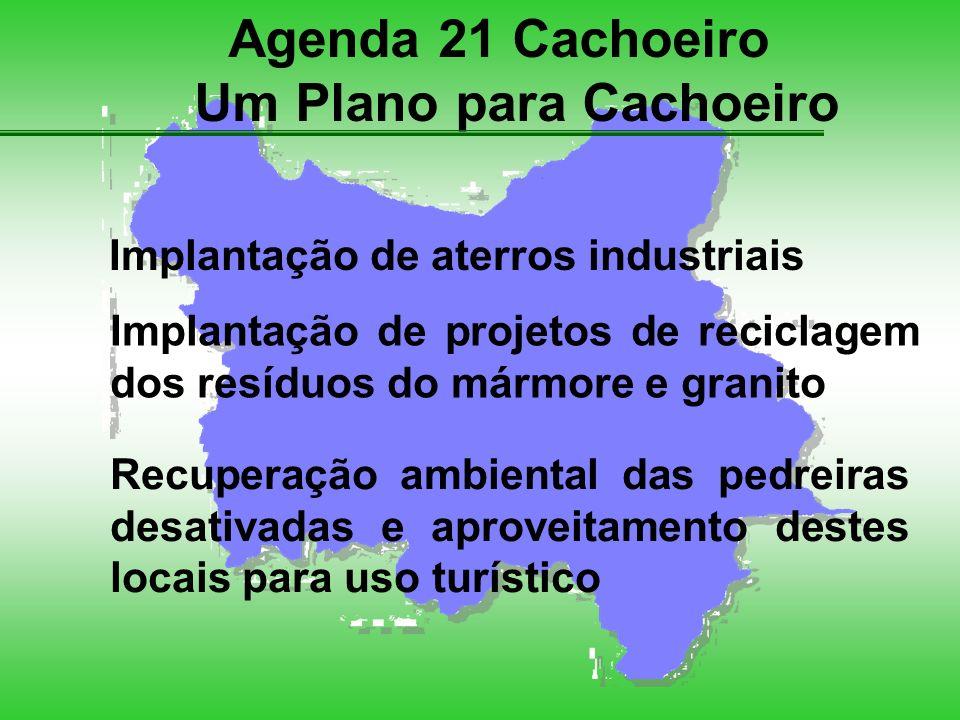 Agenda 21 Cachoeiro Um Plano para Cachoeiro