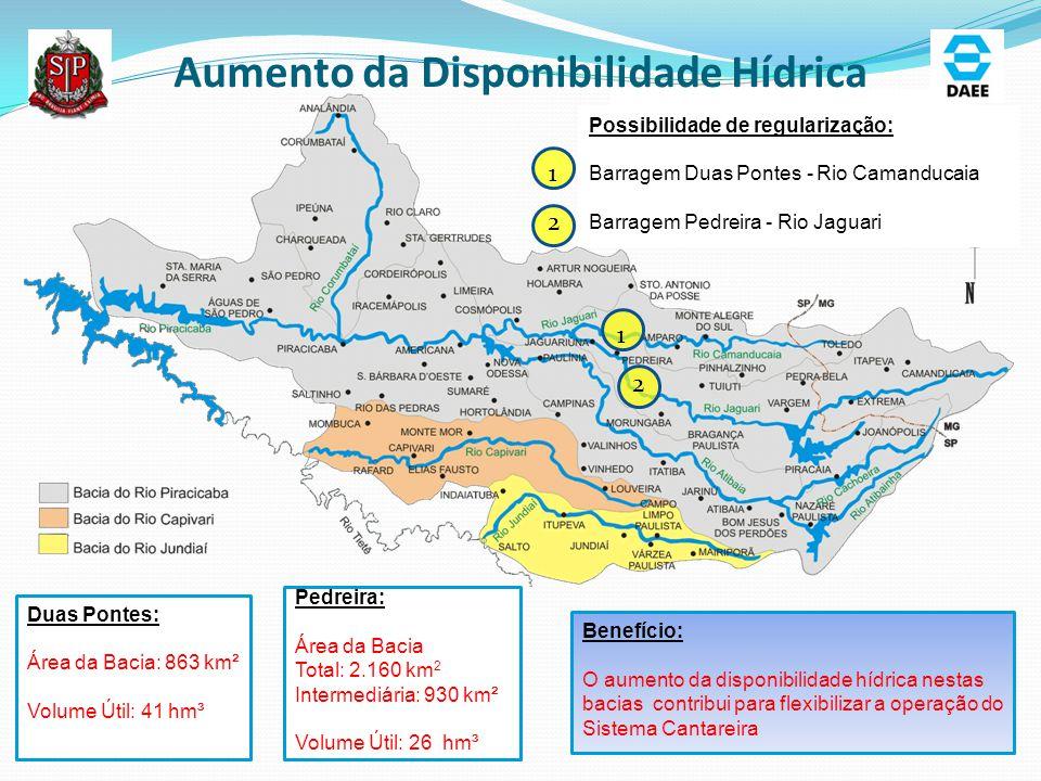 Aumento da Disponibilidade Hídrica
