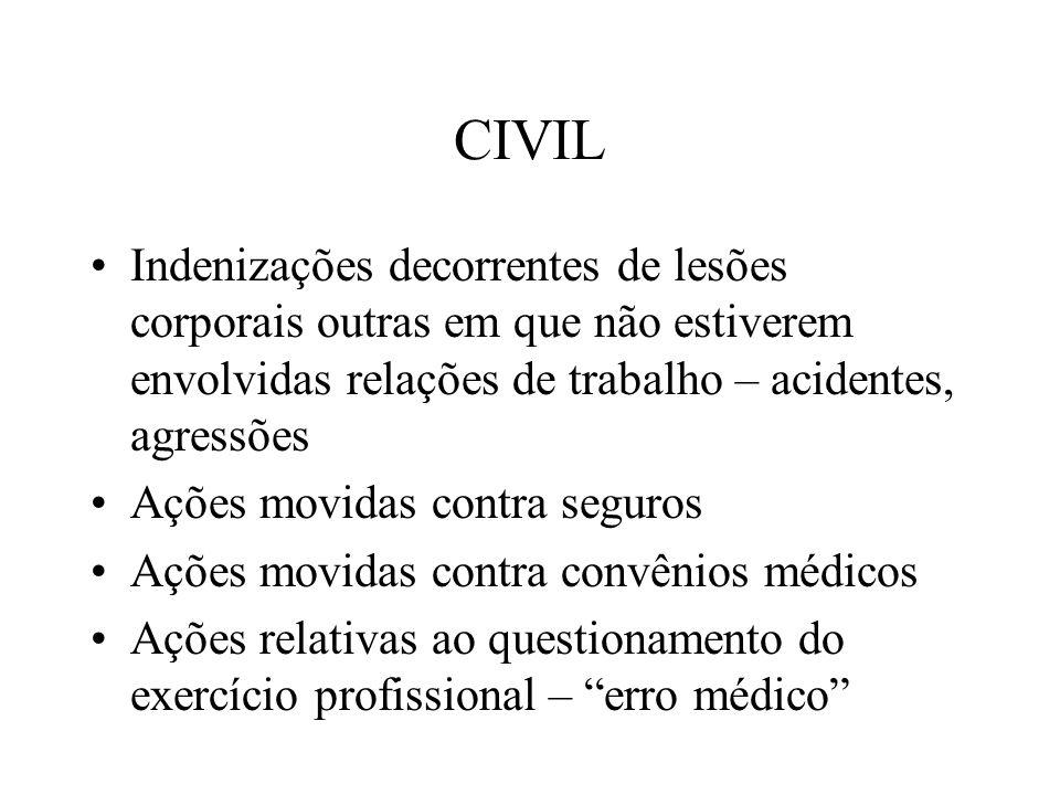 CIVIL Indenizações decorrentes de lesões corporais outras em que não estiverem envolvidas relações de trabalho – acidentes, agressões.