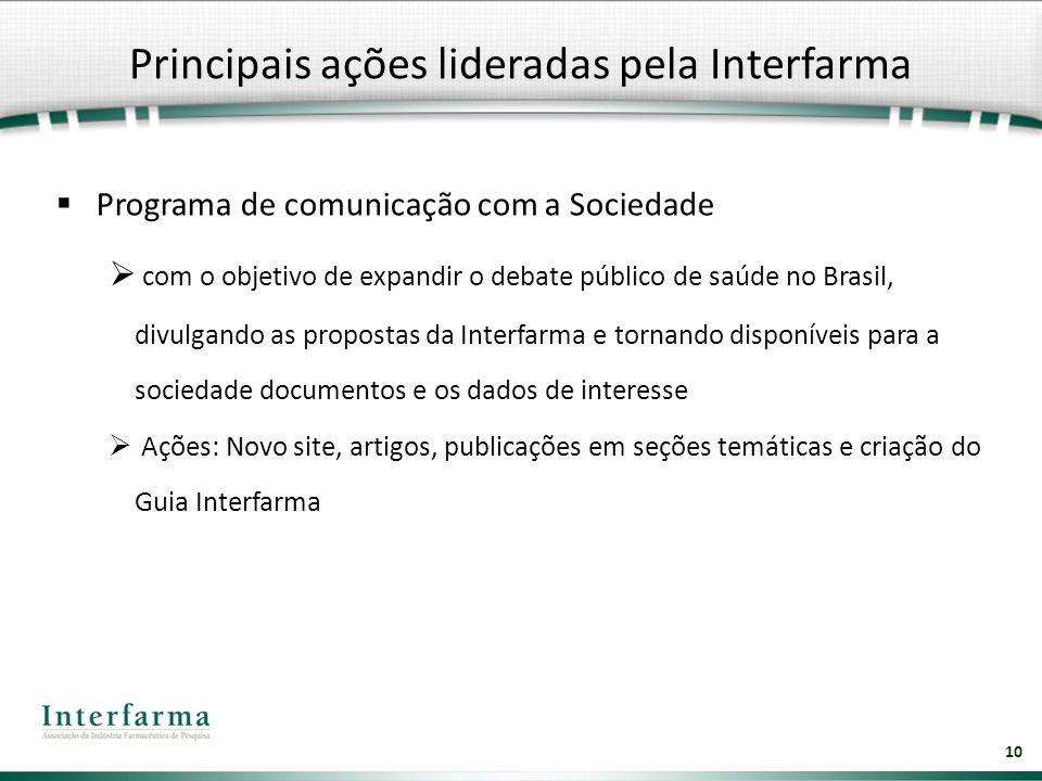 Principais ações lideradas pela Interfarma