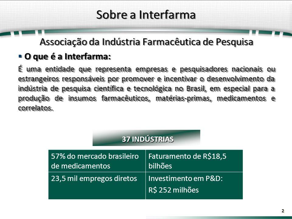 Associação da Indústria Farmacêutica de Pesquisa