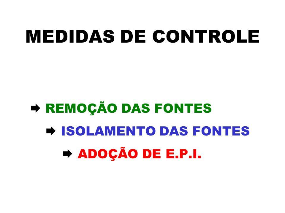 MEDIDAS DE CONTROLE  ISOLAMENTO DAS FONTES  ADOÇÃO DE E.P.I.