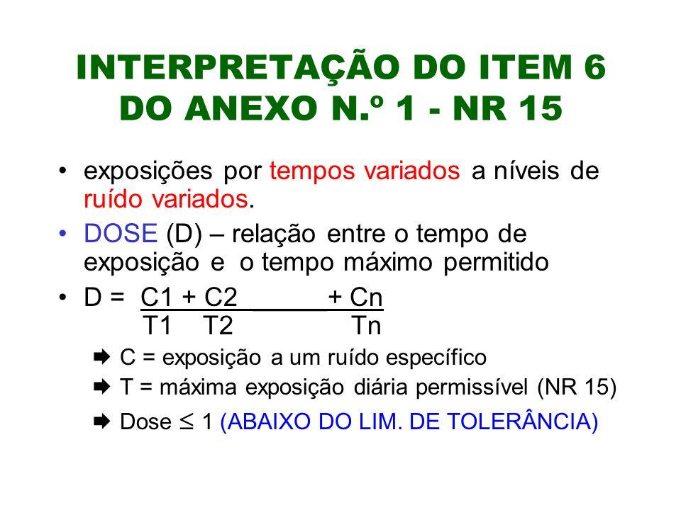 INTERPRETAÇÃO DO ITEM 6 DO ANEXO N.º 1 - NR 15