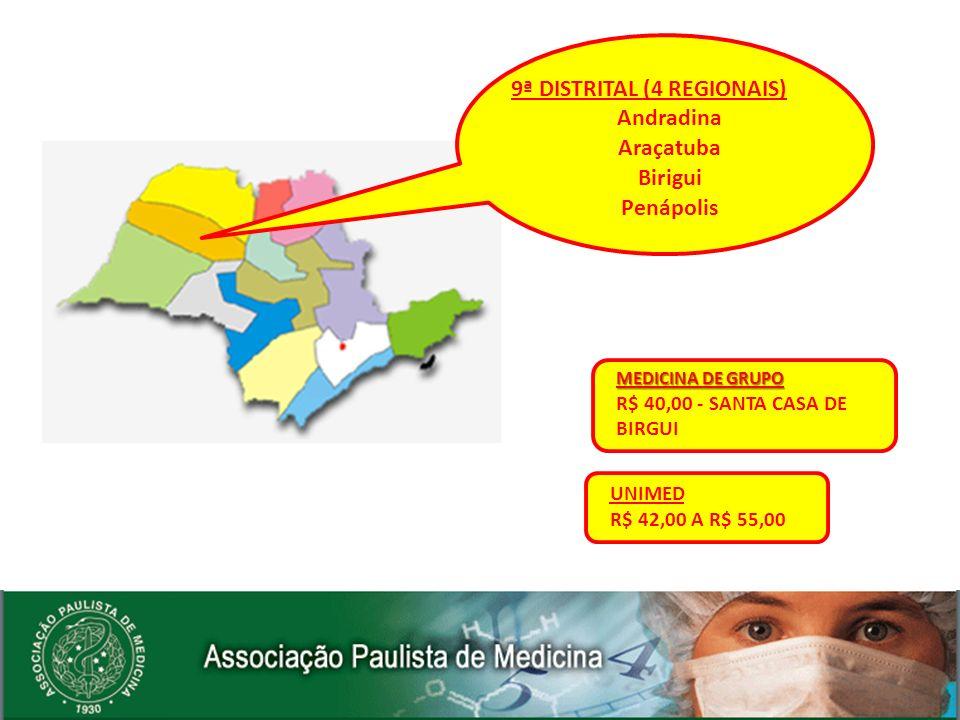 Andradina Araçatuba Birigui Penápolis