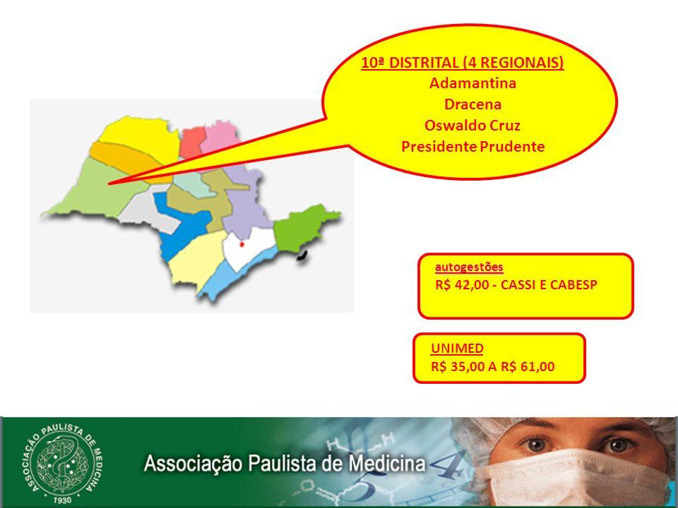 Adamantina Dracena Oswaldo Cruz Presidente Prudente