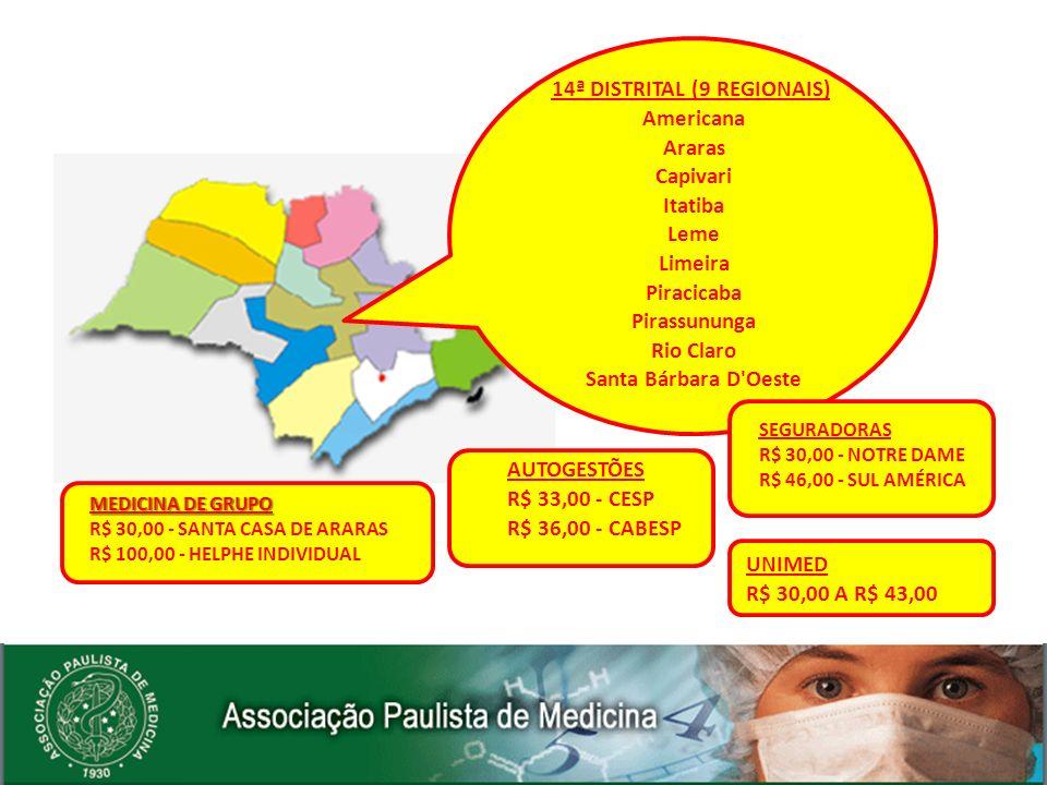 14ª DISTRITAL (9 REGIONAIS) Americana Araras Capivari Itatiba Leme