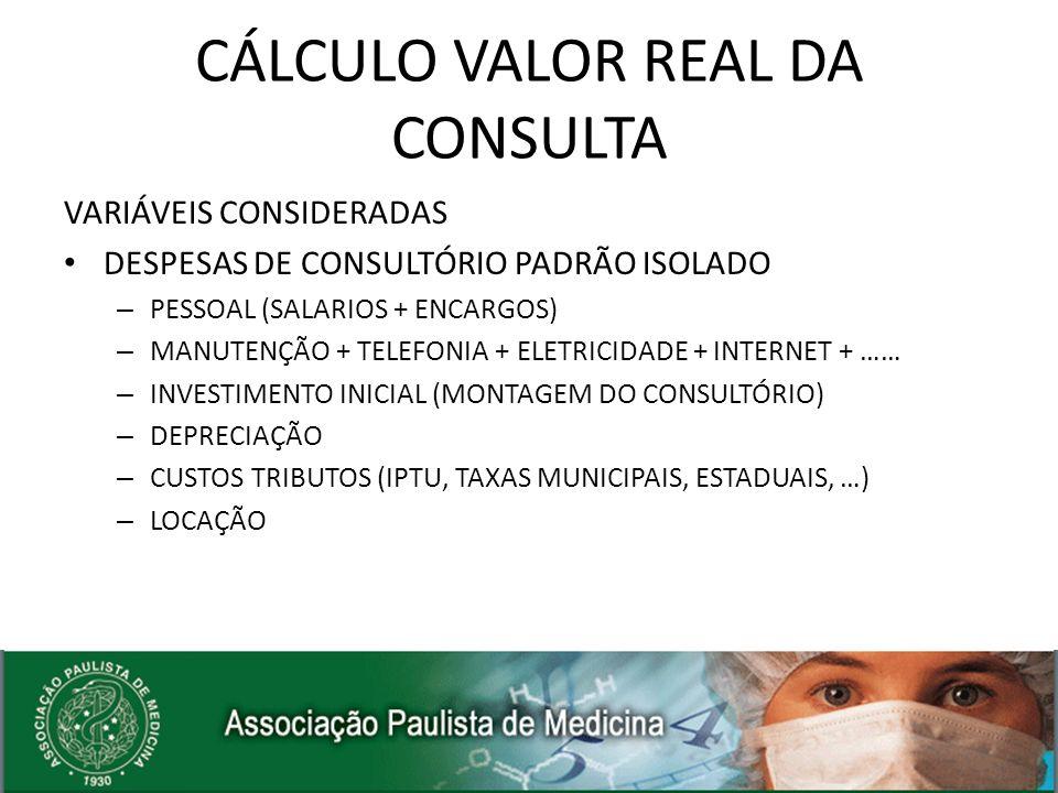 CÁLCULO VALOR REAL DA CONSULTA