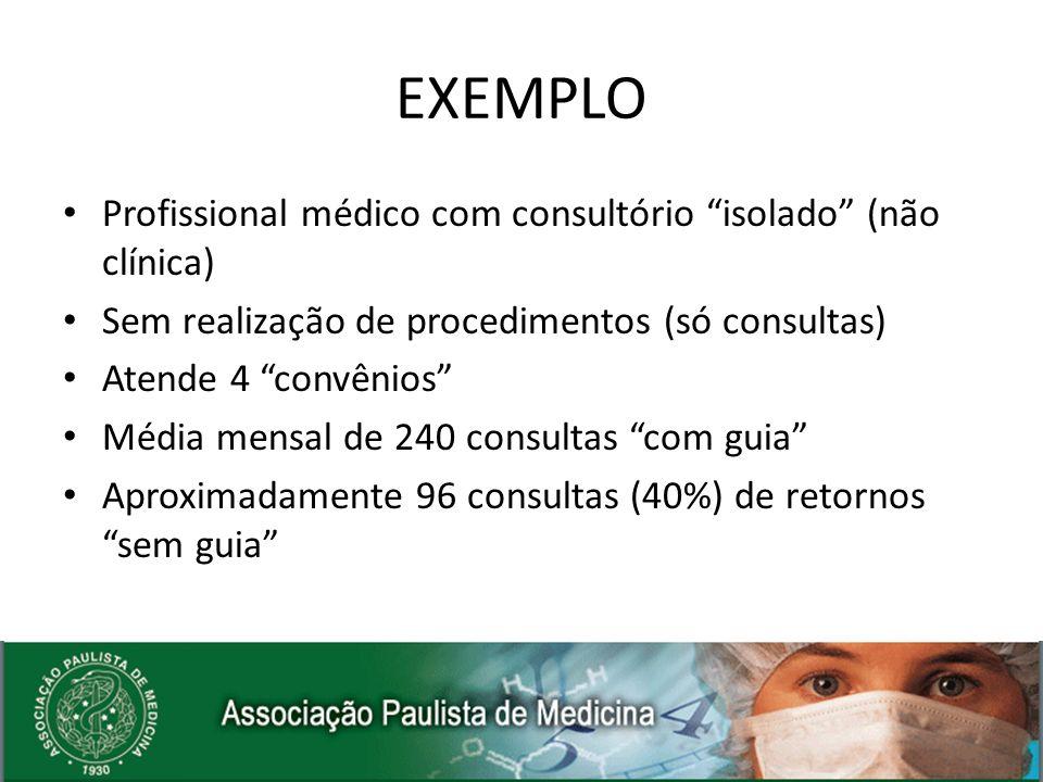 EXEMPLO Profissional médico com consultório isolado (não clínica)