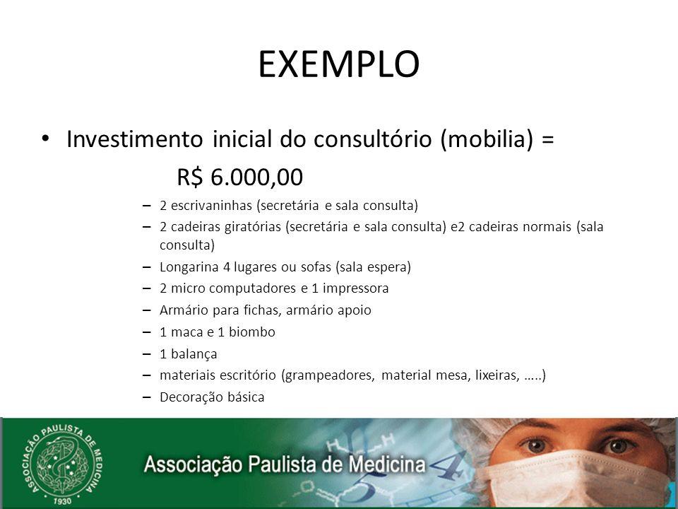 EXEMPLO Investimento inicial do consultório (mobilia) = R$ 6.000,00