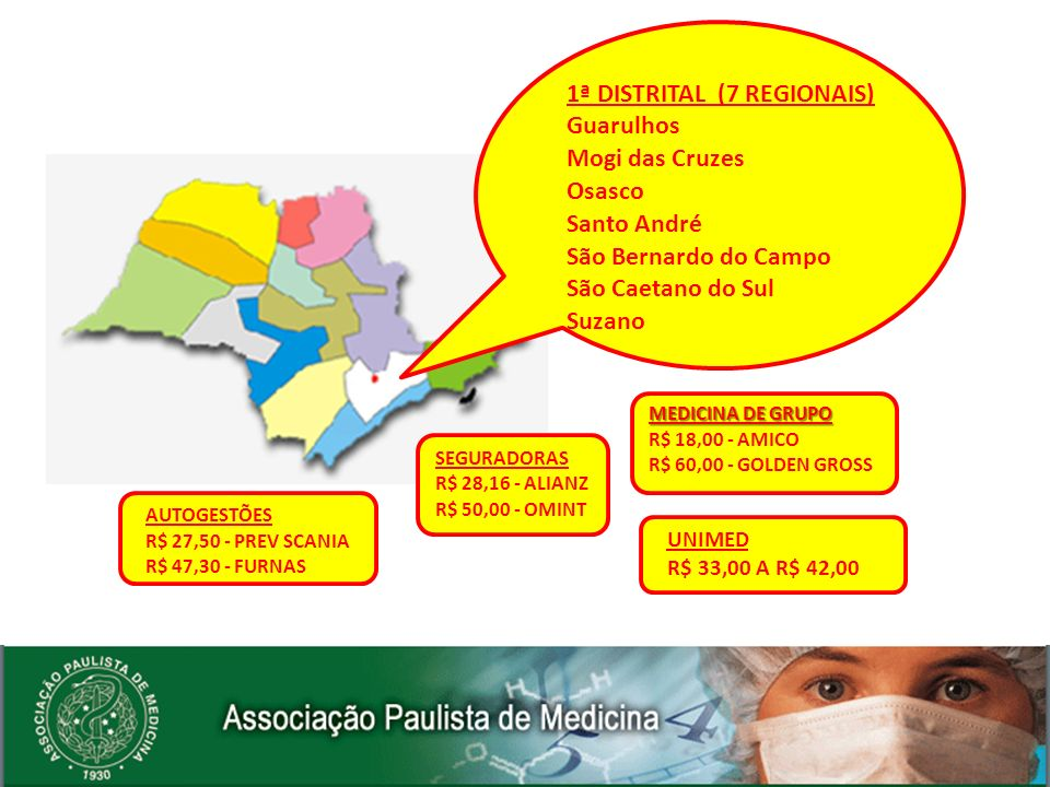 1ª DISTRITAL (7 REGIONAIS) Guarulhos Mogi das Cruzes Osasco