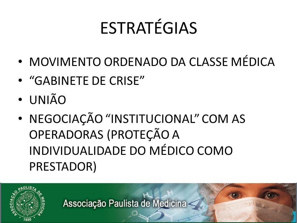 ESTRATÉGIAS MOVIMENTO ORDENADO DA CLASSE MÉDICA GABINETE DE CRISE