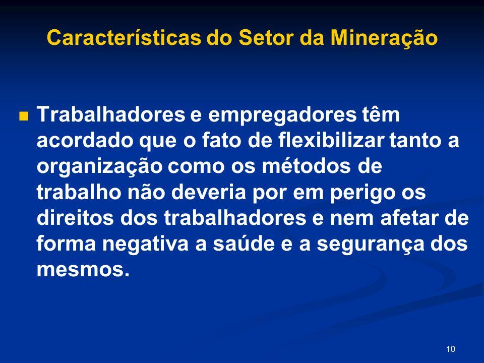 Características do Setor da Mineração