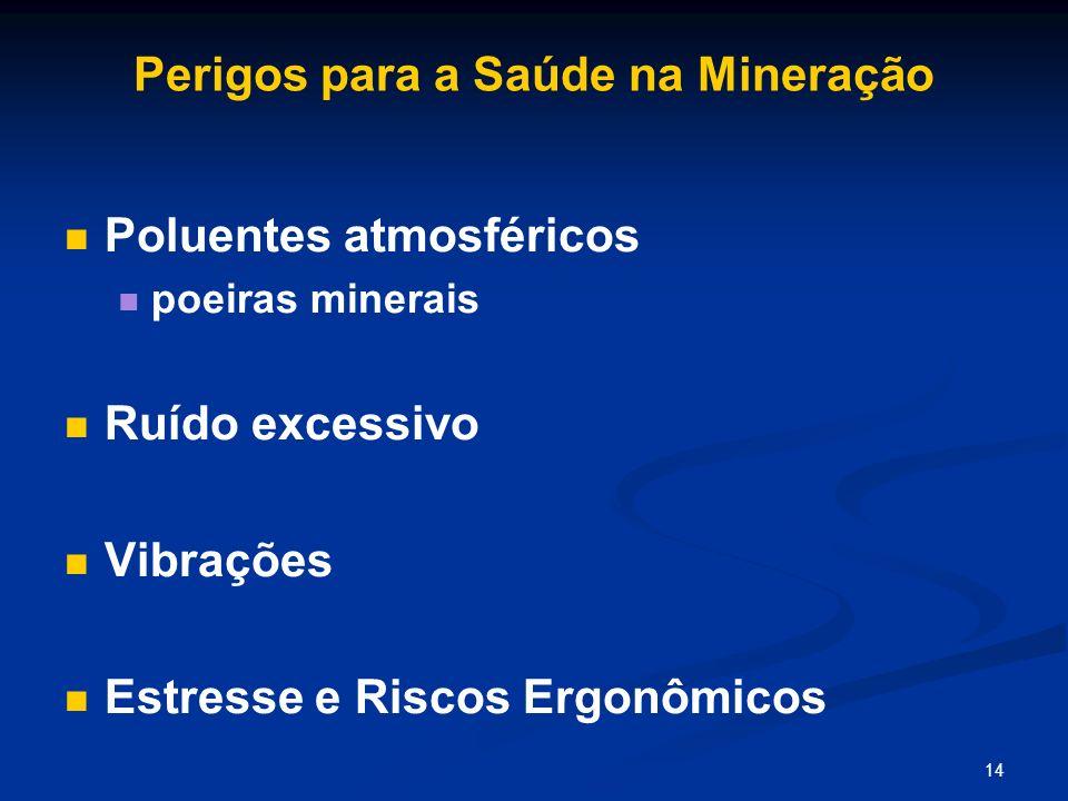 Perigos para a Saúde na Mineração