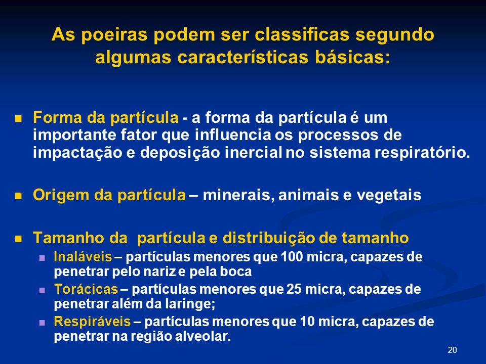 As poeiras podem ser classificas segundo algumas características básicas: