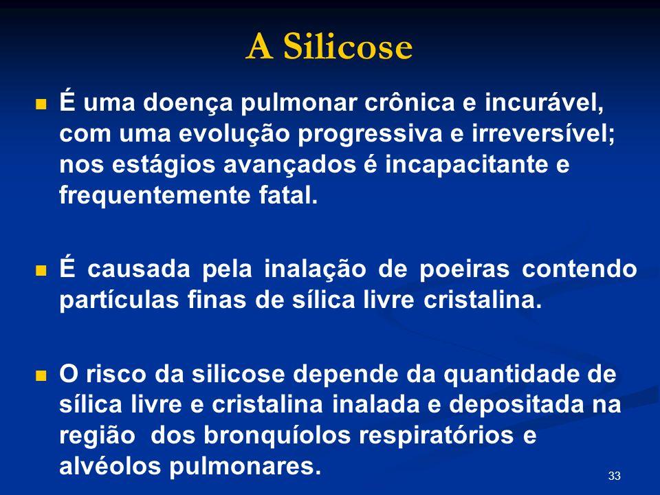A Silicose