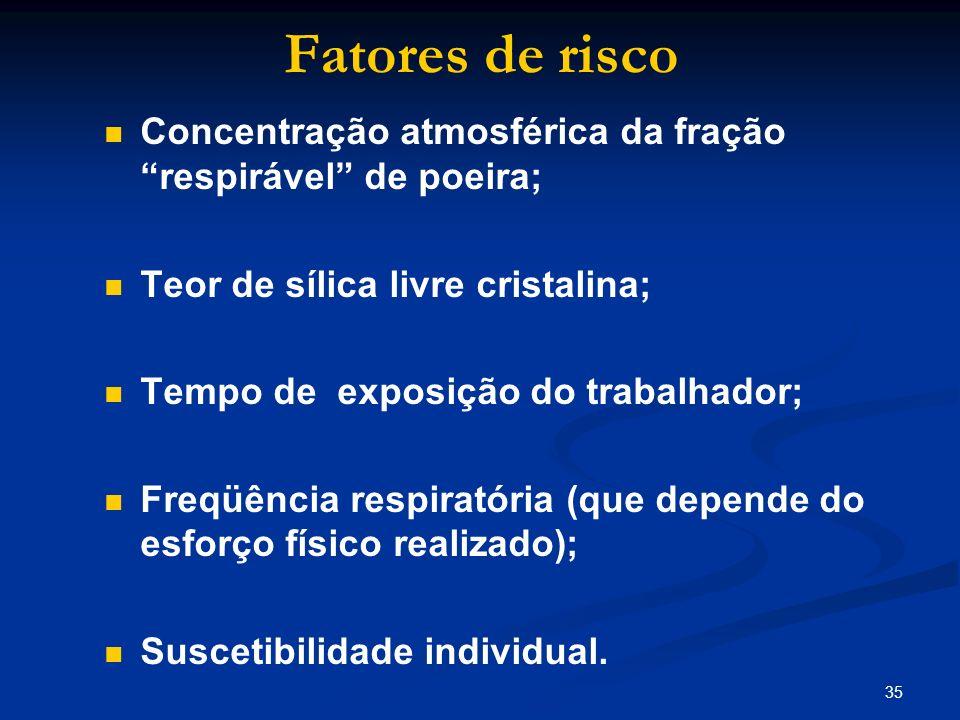 Fatores de risco Concentração atmosférica da fração respirável de poeira; Teor de sílica livre cristalina;