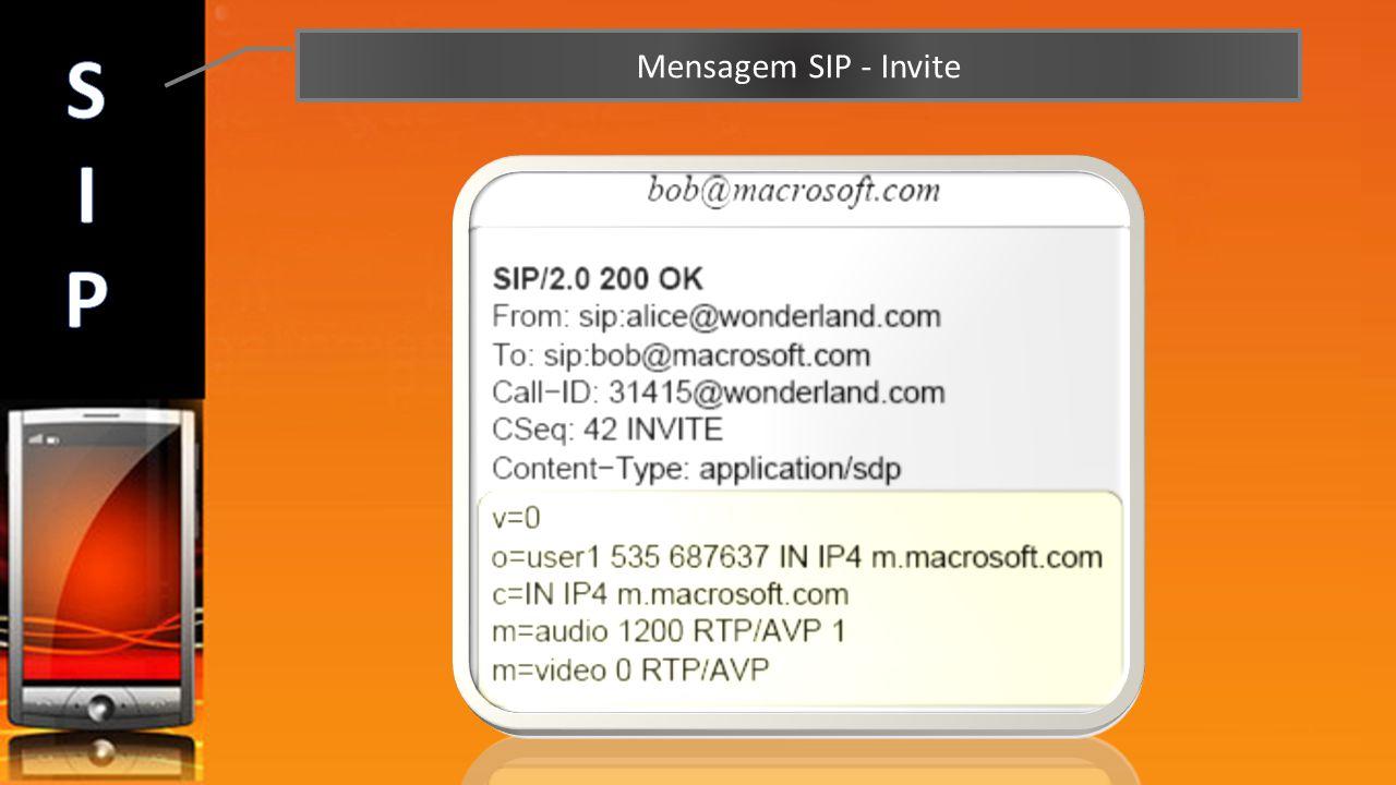 S I P Mensagem SIP - Invite