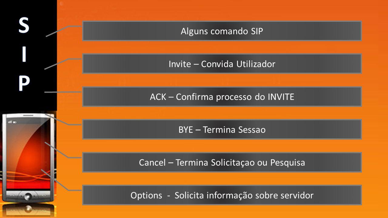 S I P Alguns comando SIP Invite – Convida Utilizador