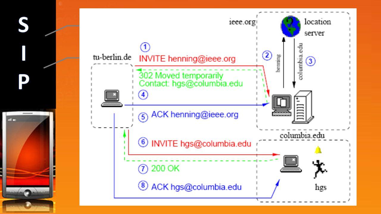 S I P Register - Regista localização/características do servidor