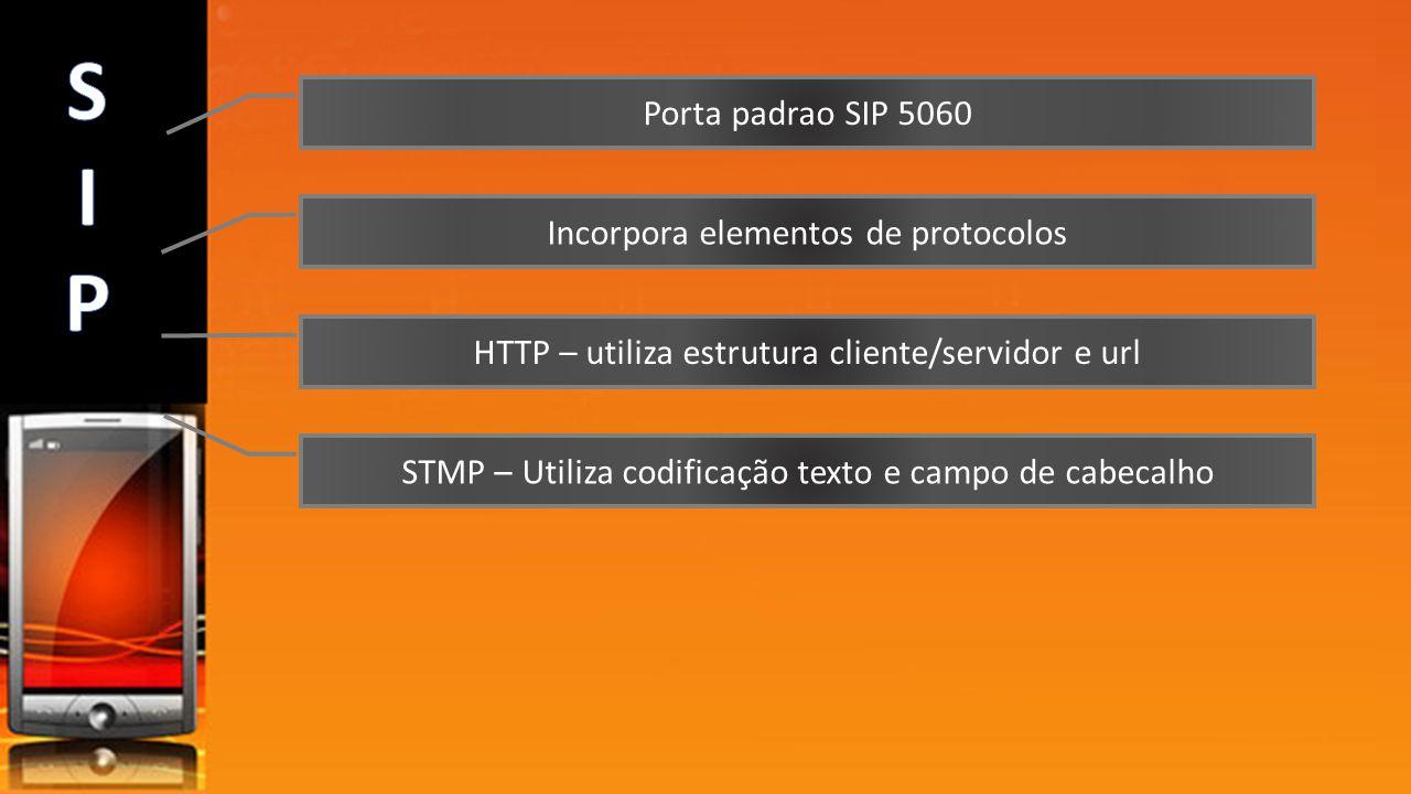 S I P Porta padrao SIP 5060 Incorpora elementos de protocolos