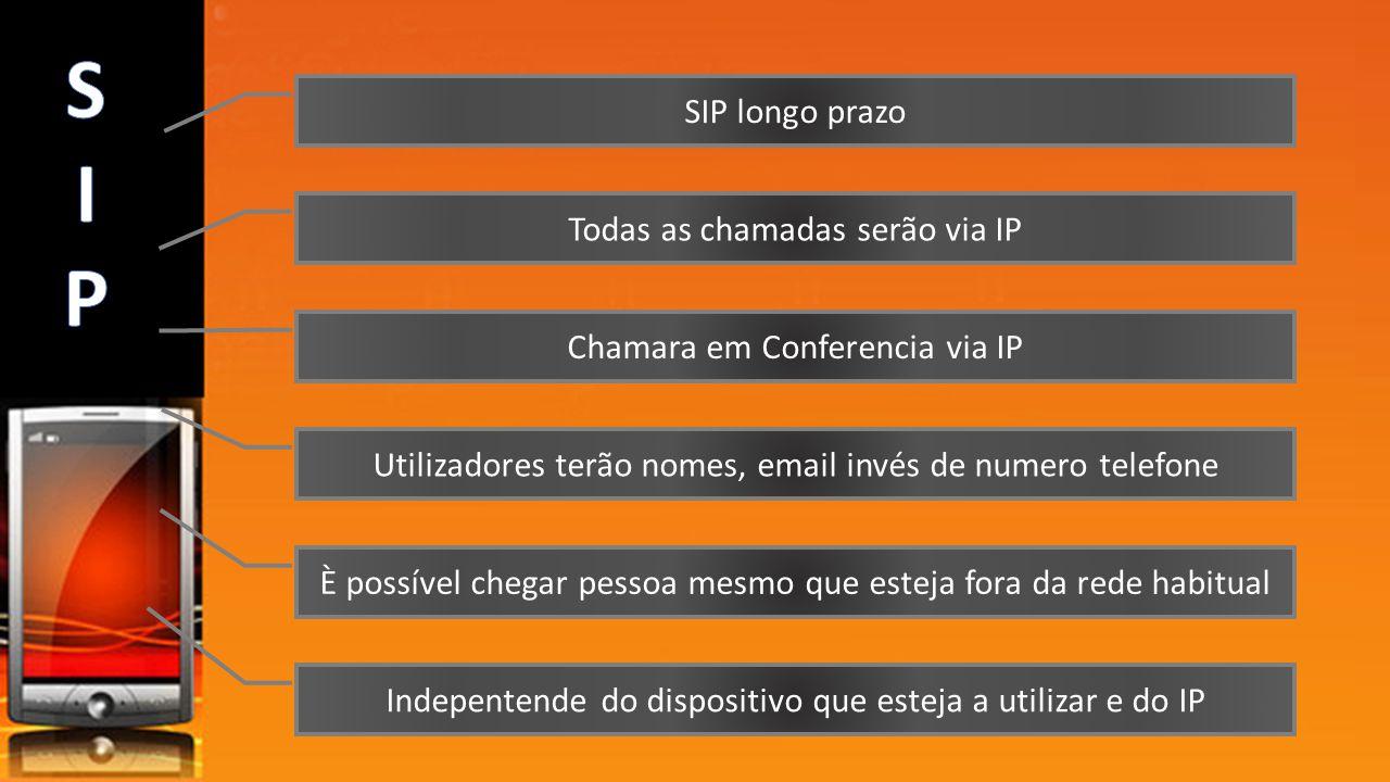 S I P SIP longo prazo Todas as chamadas serão via IP