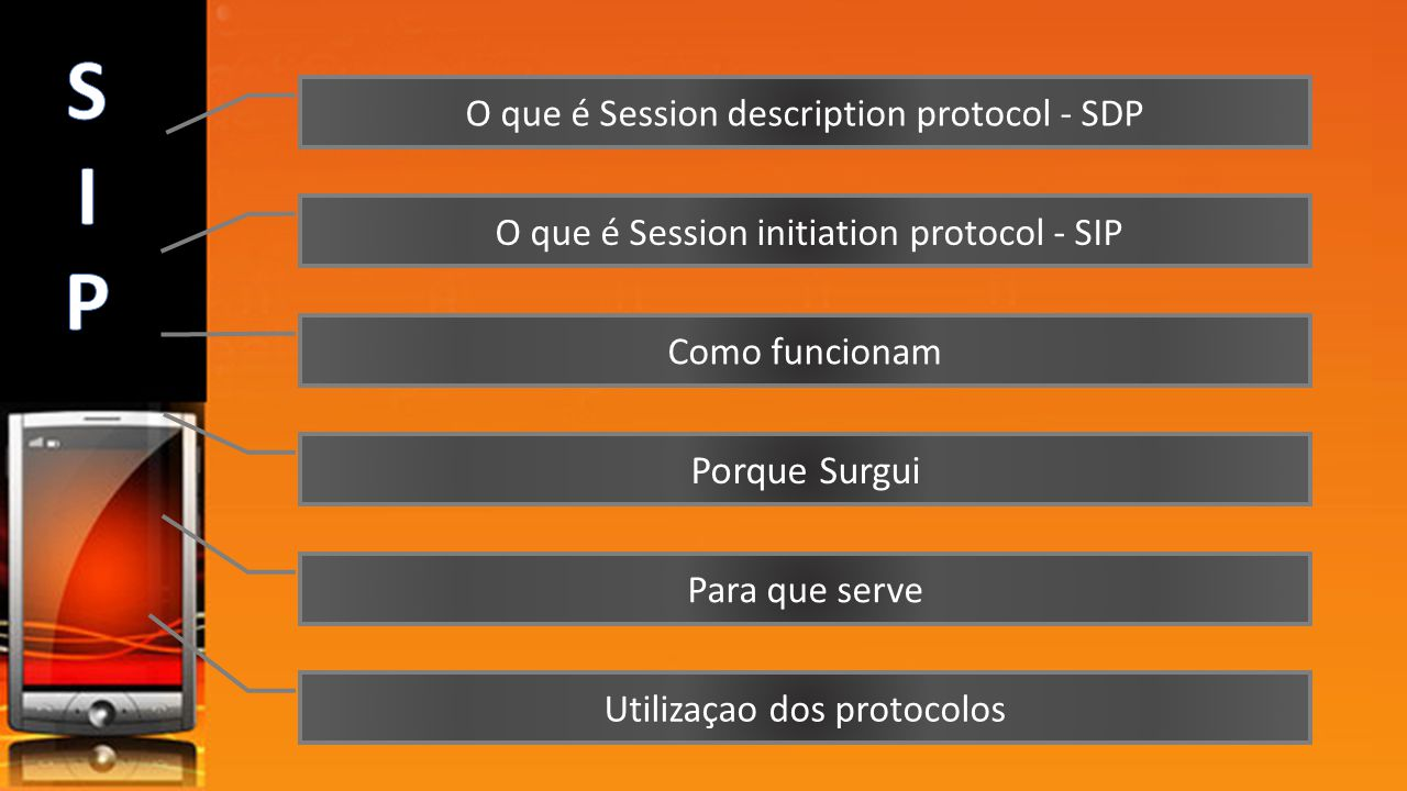 S I P Porque Surgui O que é Session description protocol - SDP