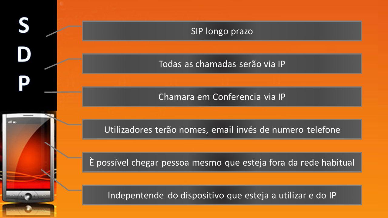 S D P SIP longo prazo Todas as chamadas serão via IP