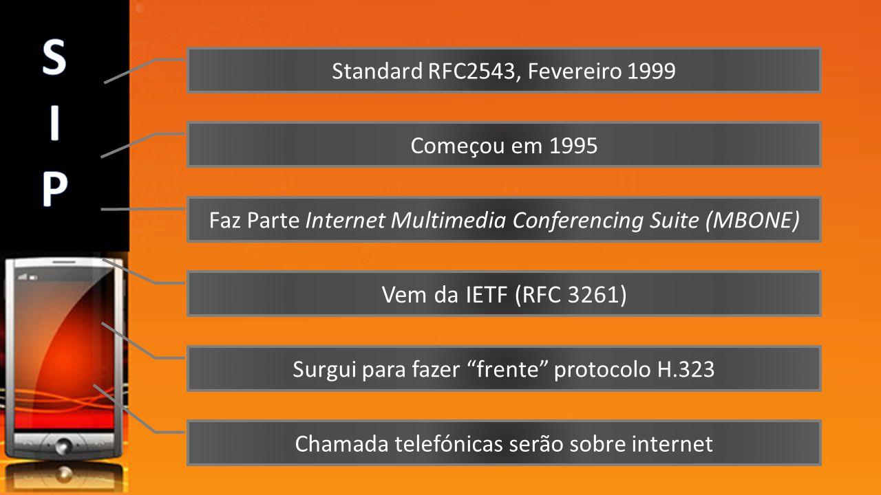 S I P Vem da IETF (RFC 3261) Standard RFC2543, Fevereiro 1999