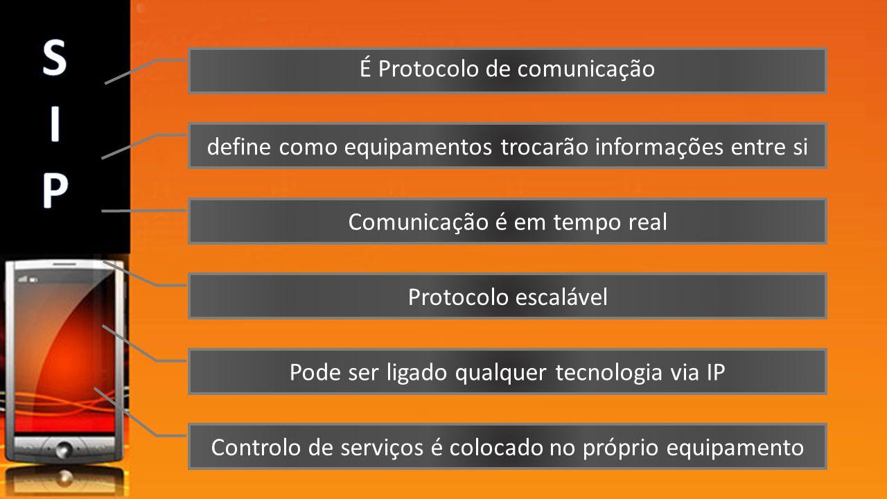 S I P É Protocolo de comunicação