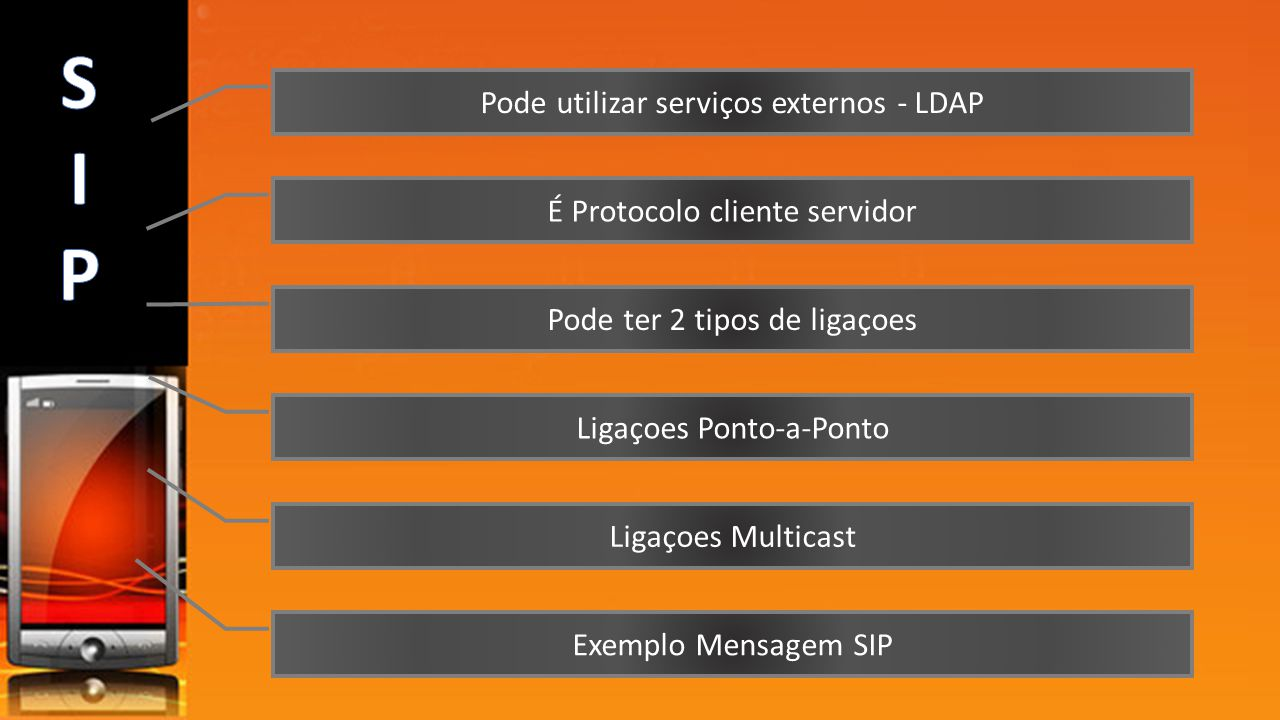 S I P Pode utilizar serviços externos - LDAP