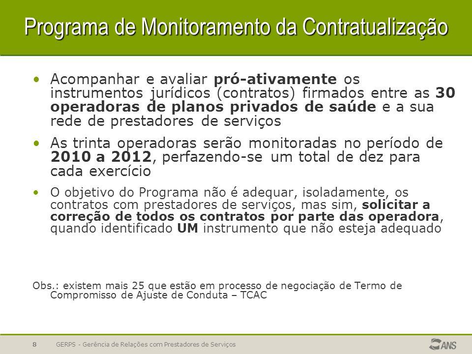 Programa de Monitoramento da Contratualização