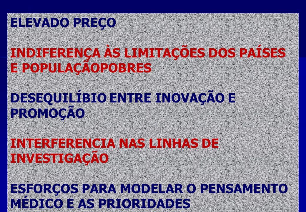 ELEVADO PREÇO INDIFERENÇA ÀS LIMITAÇÕES DOS PAÍSES E POPULAÇÃOPOBRES. DESEQUILÍBIO ENTRE INOVAÇÃO E PROMOÇÃO.