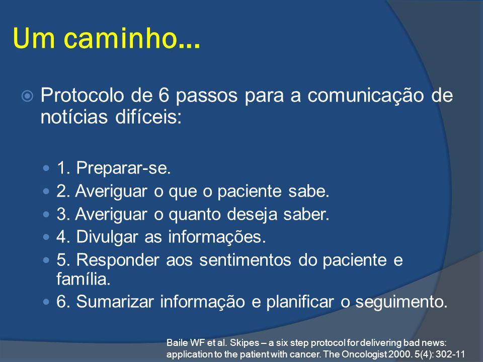 Um caminho...Protocolo de 6 passos para a comunicação de notícias difíceis: 1. Preparar-se. 2. Averiguar o que o paciente sabe.
