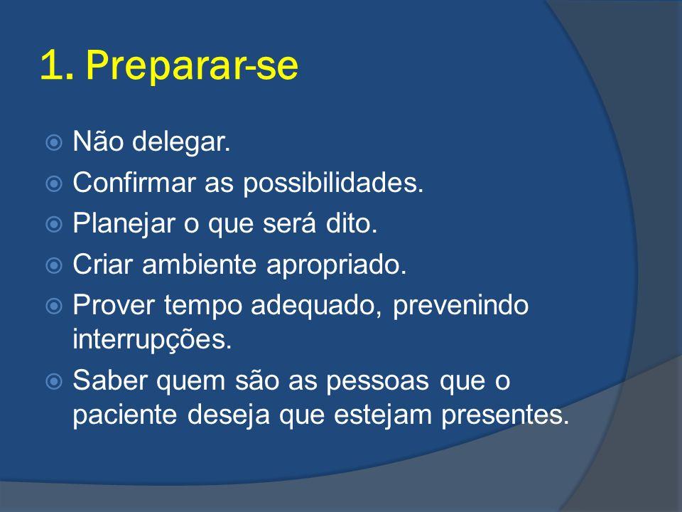 1. Preparar-se Não delegar. Confirmar as possibilidades.