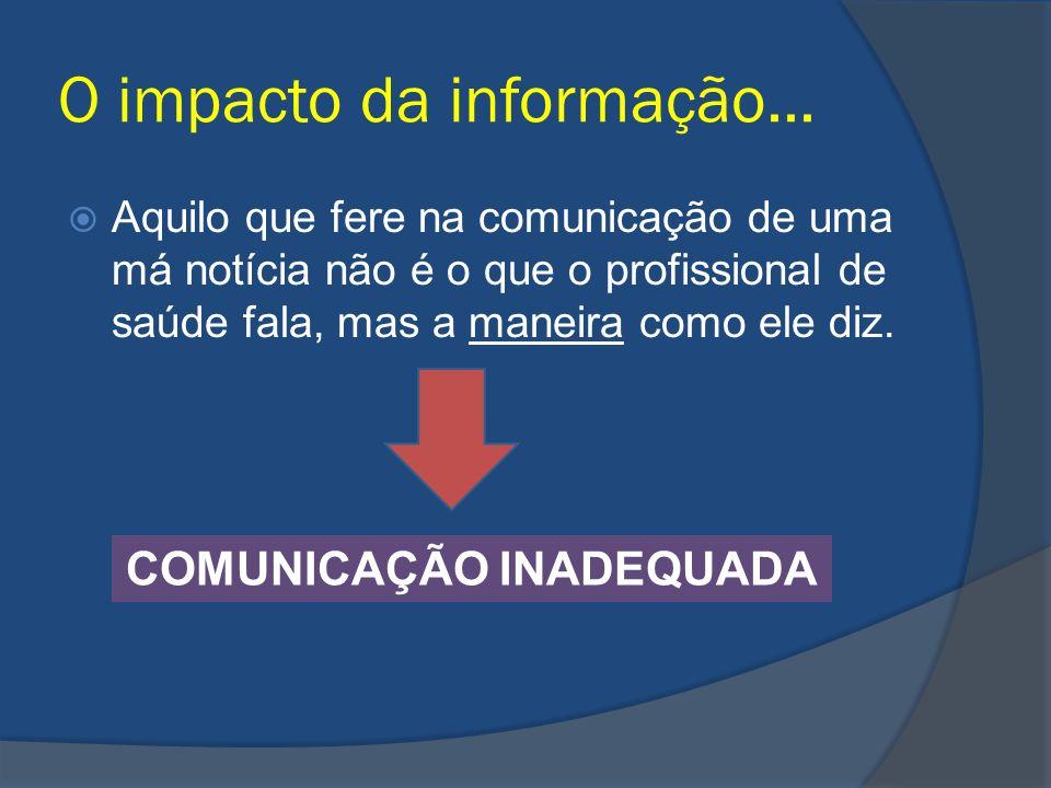 O impacto da informação...
