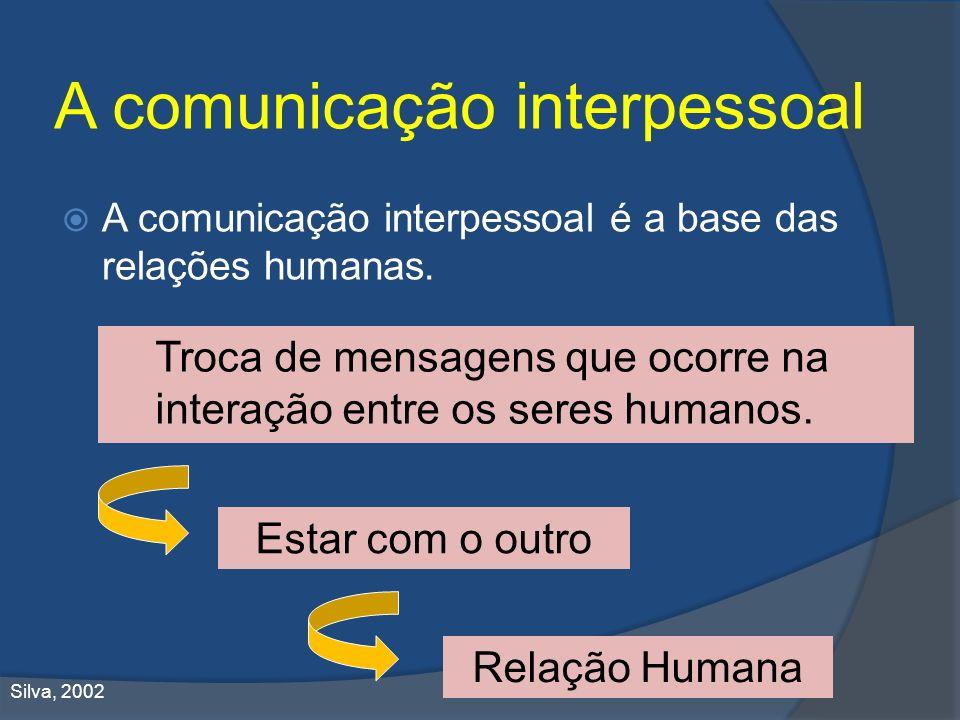 A comunicação interpessoal