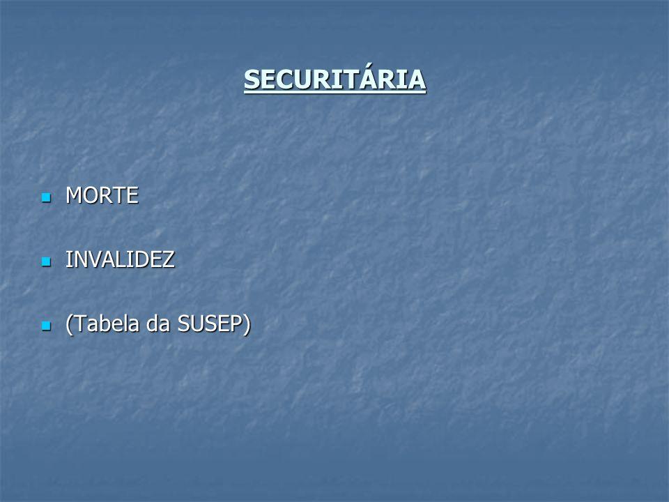 SECURITÁRIA MORTE INVALIDEZ (Tabela da SUSEP)