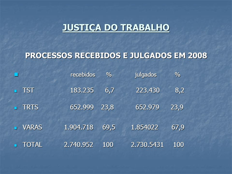 PROCESSOS RECEBIDOS E JULGADOS EM 2008