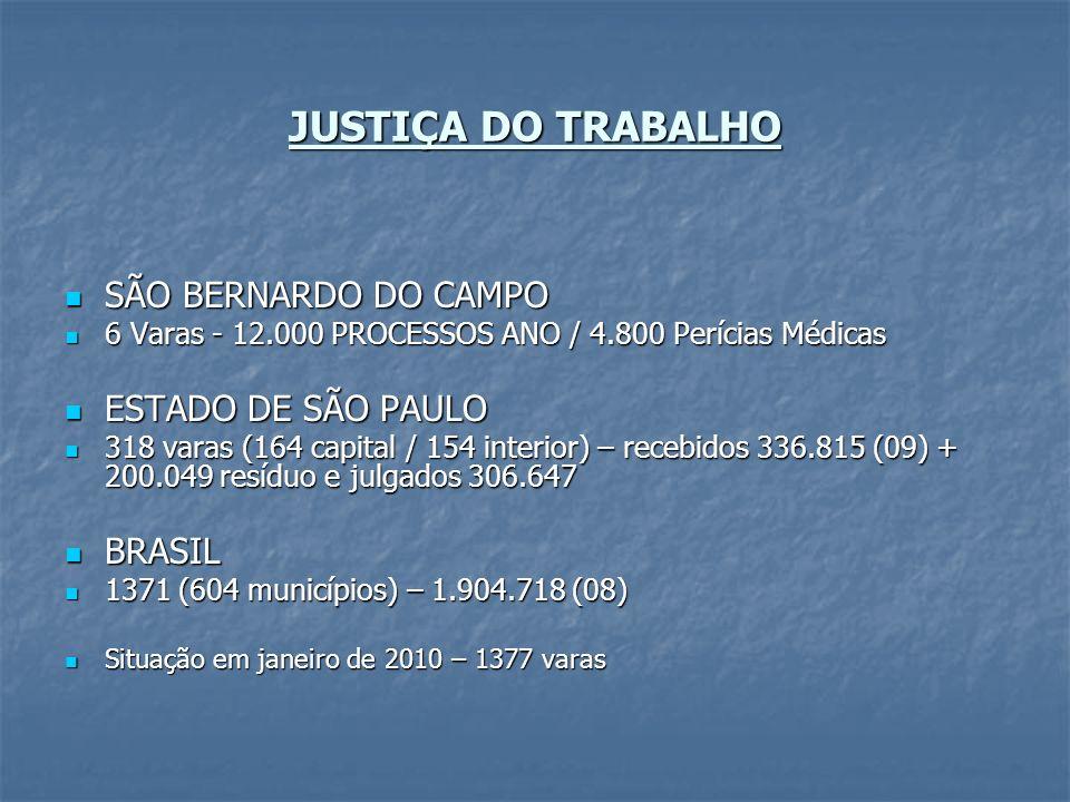 JUSTIÇA DO TRABALHO SÃO BERNARDO DO CAMPO ESTADO DE SÃO PAULO BRASIL