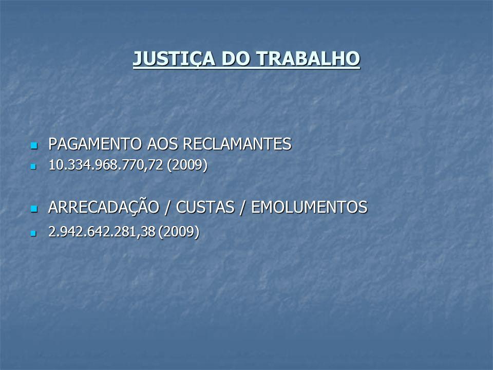 JUSTIÇA DO TRABALHO PAGAMENTO AOS RECLAMANTES