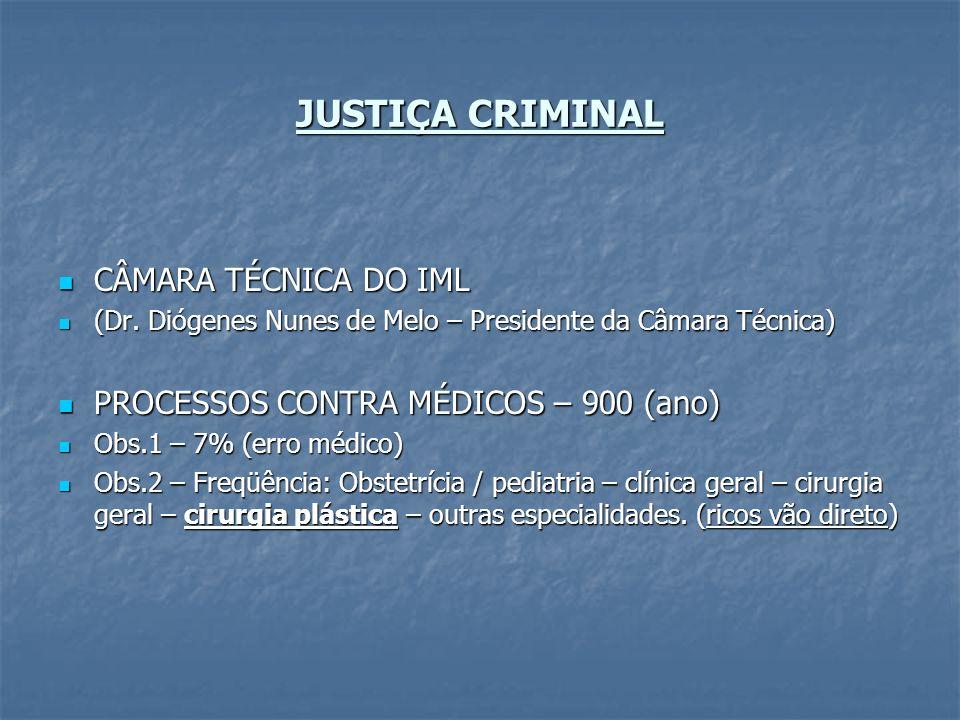 JUSTIÇA CRIMINAL CÂMARA TÉCNICA DO IML