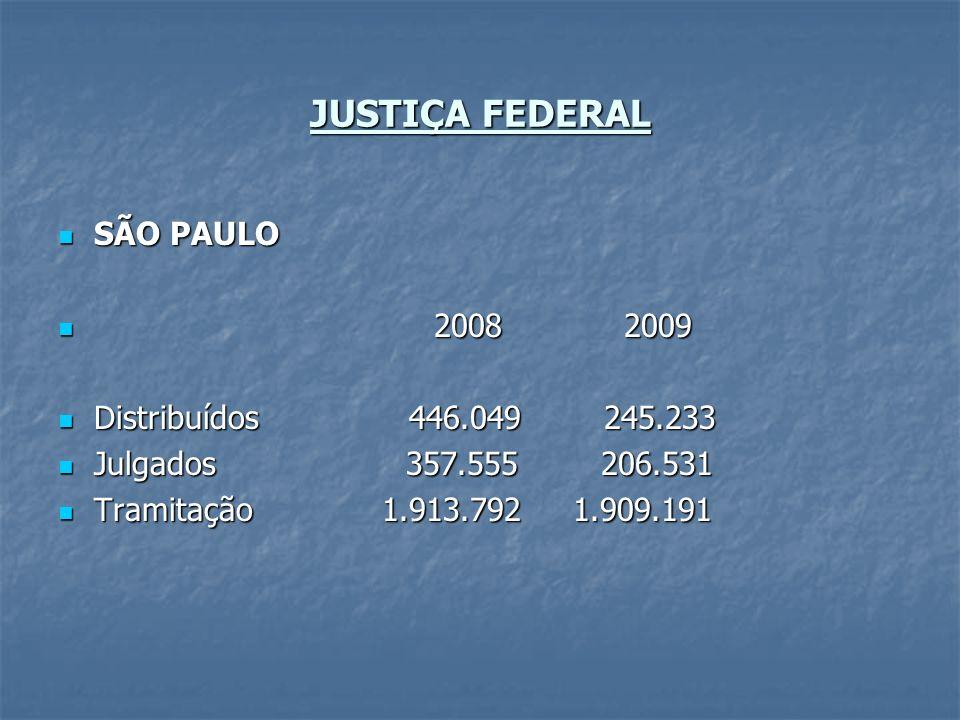 JUSTIÇA FEDERAL SÃO PAULO 2008 2009 Distribuídos 446.049 245.233