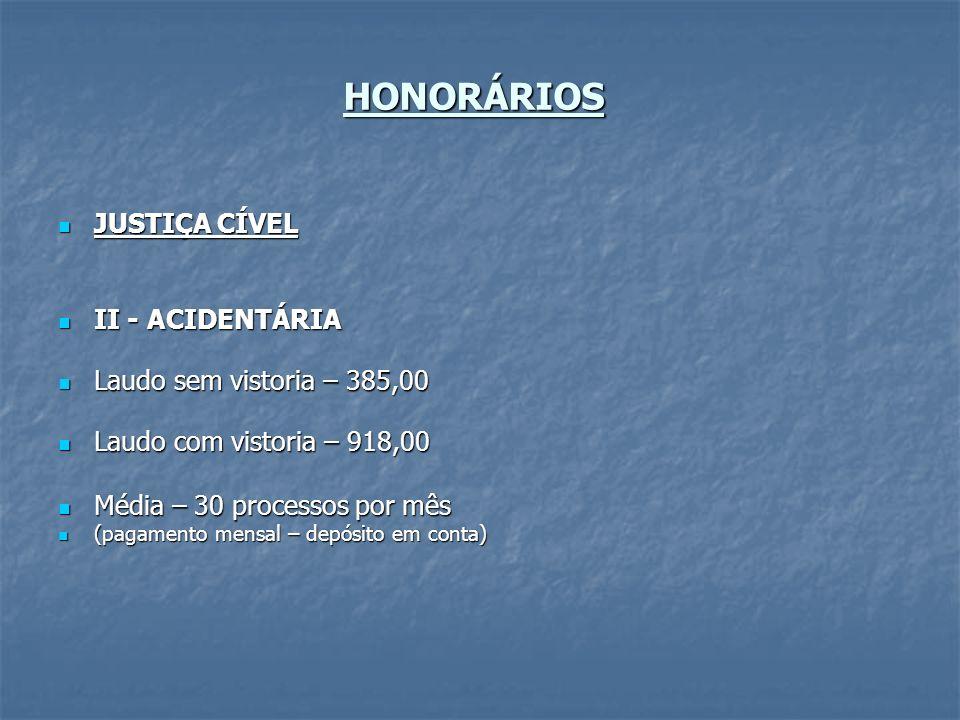 HONORÁRIOS JUSTIÇA CÍVEL II - ACIDENTÁRIA Laudo sem vistoria – 385,00
