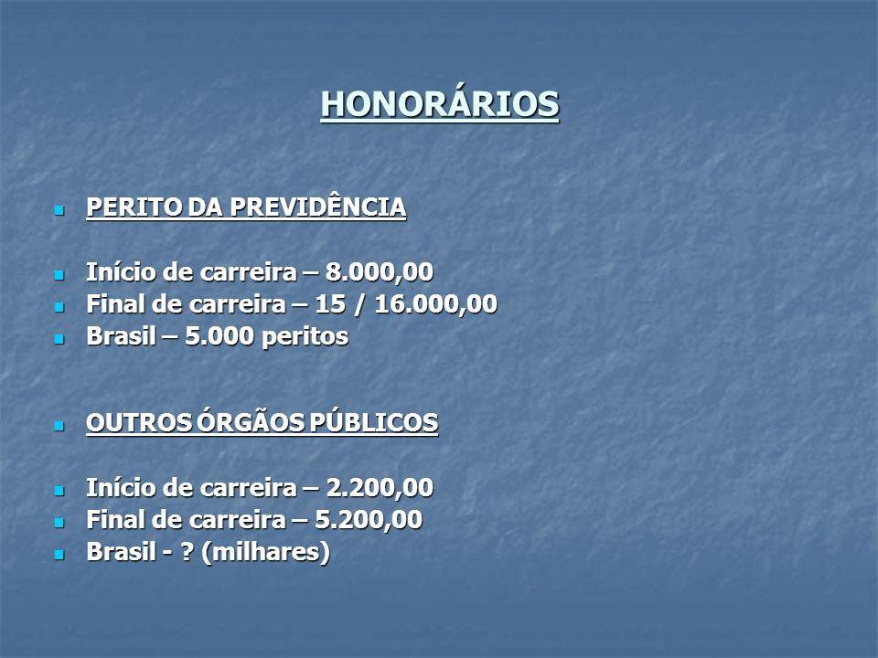 HONORÁRIOS PERITO DA PREVIDÊNCIA Início de carreira – 8.000,00