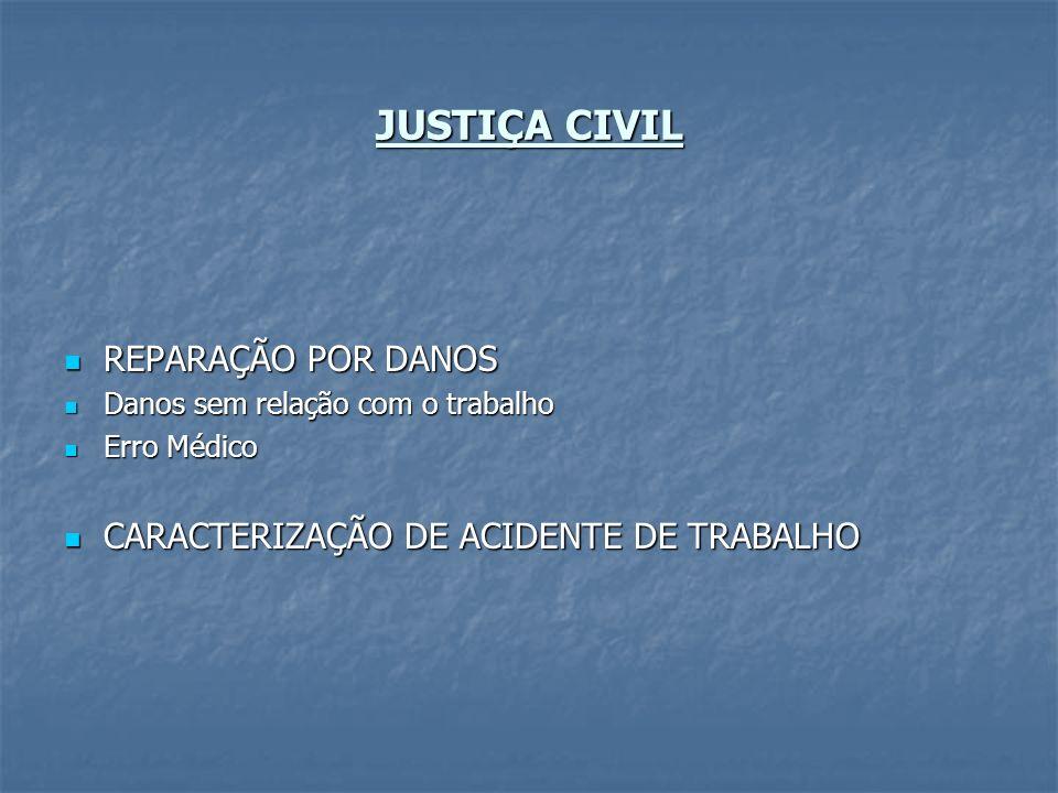 JUSTIÇA CIVIL REPARAÇÃO POR DANOS